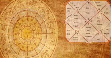 horoscope-12