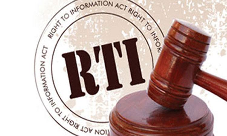 rti-act@#